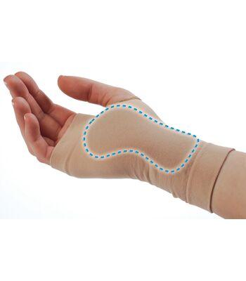 Hand & Wrist Protection